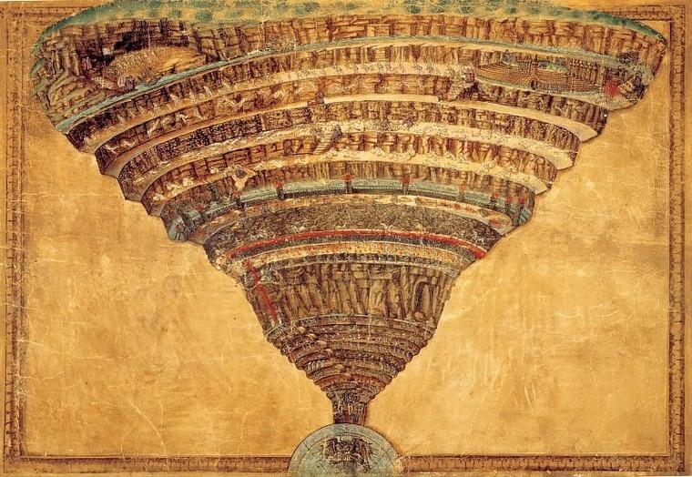 Карта ада, Ботичелли